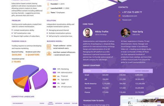 מיזם אינטרנטי פורץ דרך בתחום הרשתות החברתיות מגייס השקעה