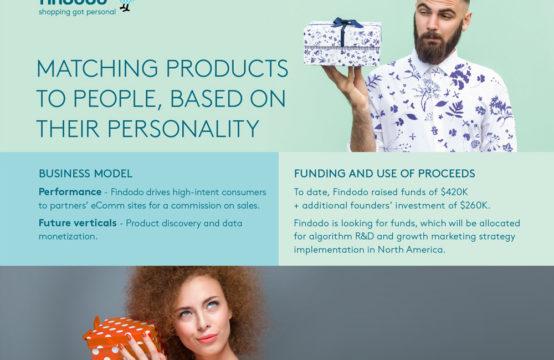 Findodo - אתר התאמת המתנות המוביל בעולם מוצע למכירה!